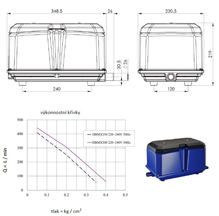 DMYCHADLA DBXM 250 / DBMX 300